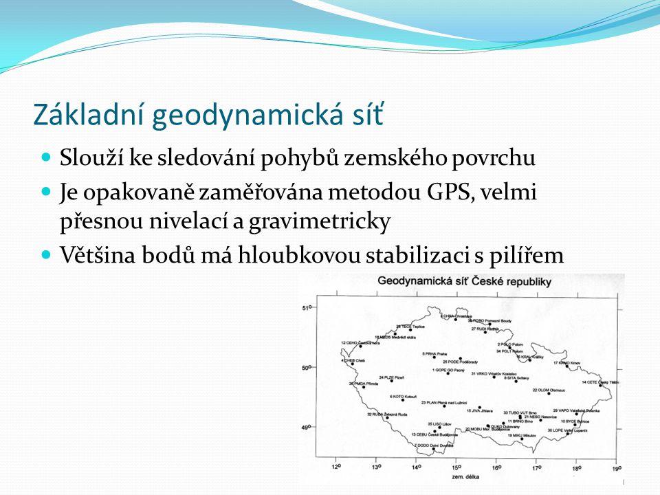 Základní geodynamická síť