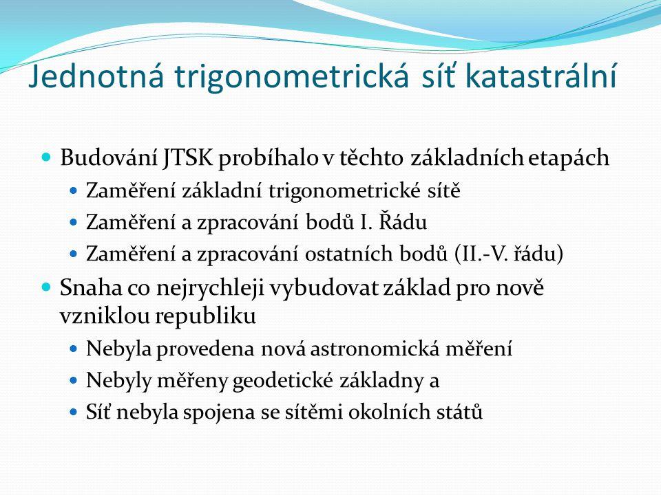 Jednotná trigonometrická síť katastrální