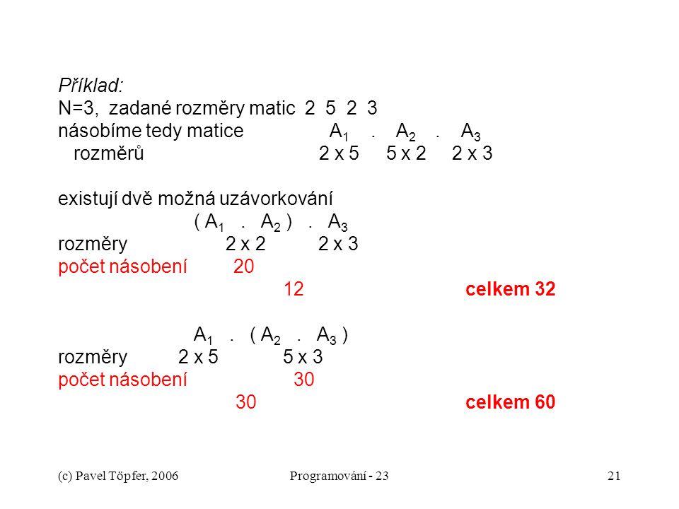 Příklad: N=3, zadané rozměry matic 2 5 2 3 násobíme tedy matice A1 . A2 . A3 rozměrů 2 x 5 5 x 2 2 x 3 existují dvě možná uzávorkování ( A1 . A2 ) . A3 rozměry 2 x 2 2 x 3 počet násobení 20 12 celkem 32 A1 . ( A2 . A3 ) rozměry 2 x 5 5 x 3 počet násobení 30 30 celkem 60