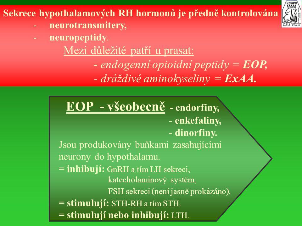 EOP - všeobecně - endorfiny,