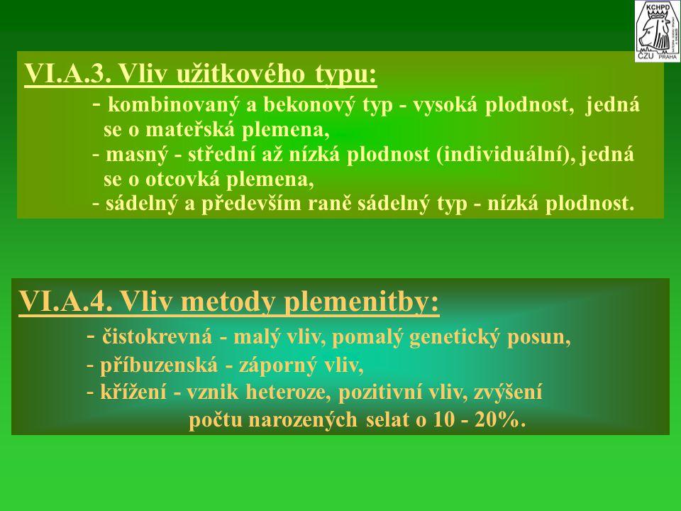 VI.A.4. Vliv metody plemenitby: