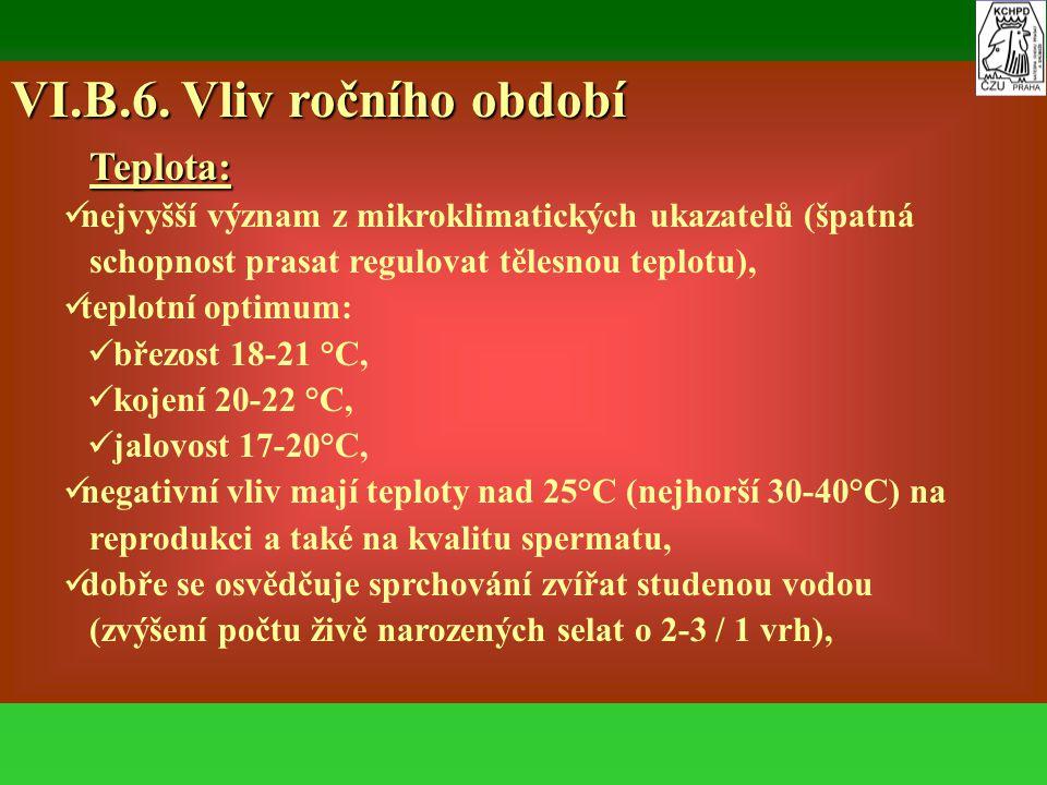 VI.B.6. Vliv ročního období Teplota: