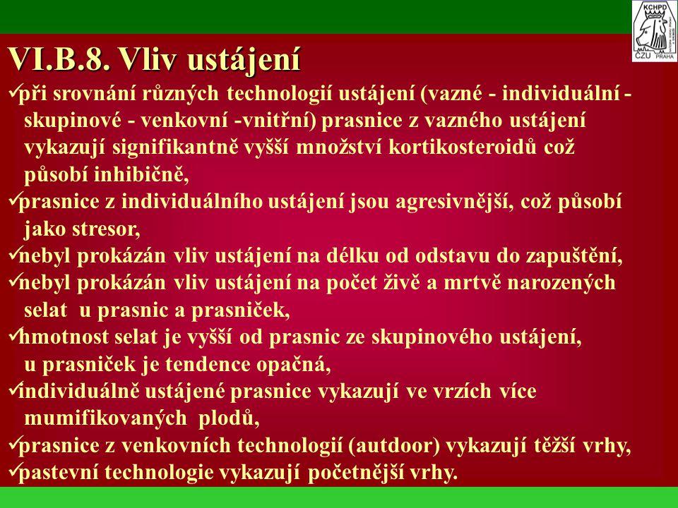 VI.B.8. Vliv ustájení při srovnání různých technologií ustájení (vazné - individuální - skupinové - venkovní -vnitřní) prasnice z vazného ustájení.