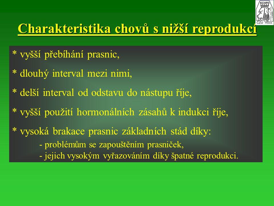 Charakteristika chovů s nižší reprodukcí