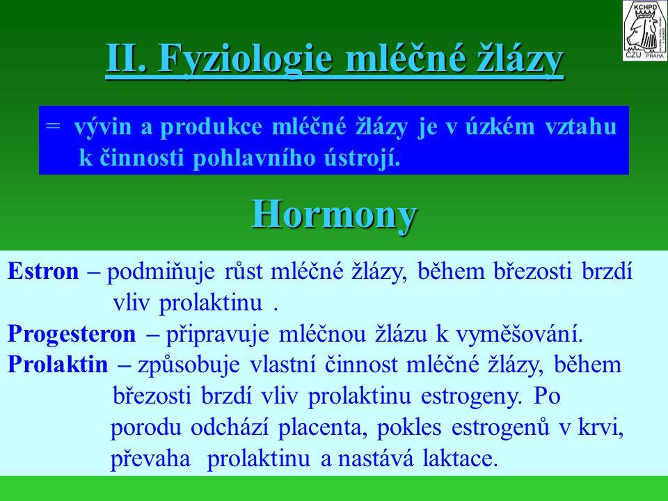 II. Fyziologie mléčné žlázy