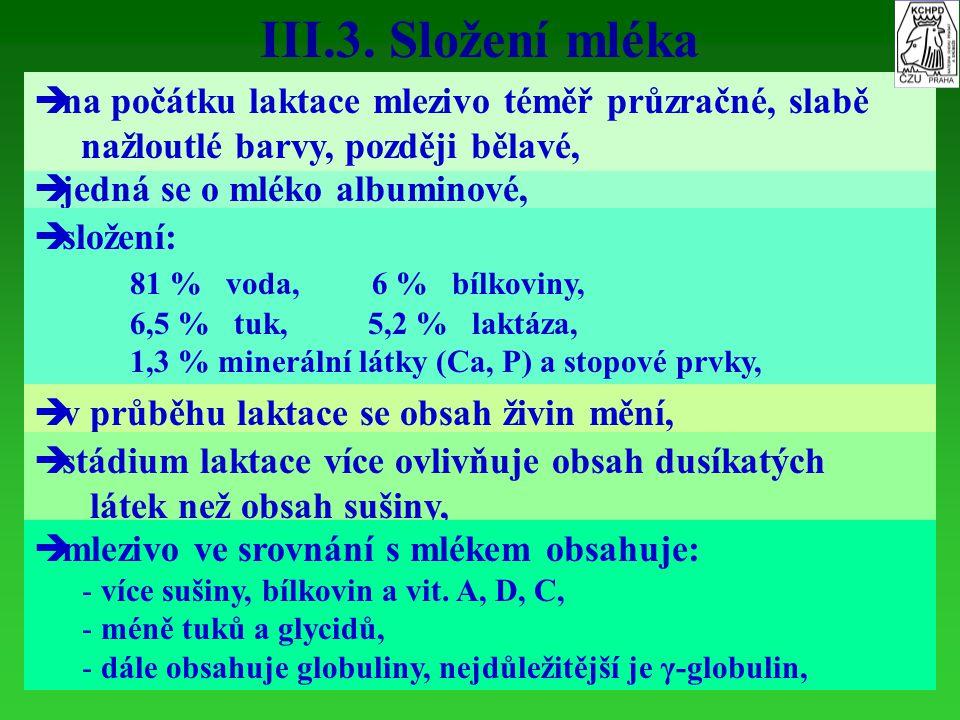 III.3. Složení mléka na počátku laktace mlezivo téměř průzračné, slabě