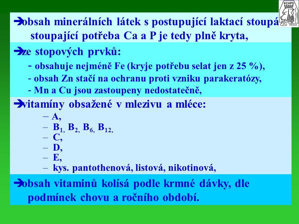 obsah minerálních látek s postupující laktací stoupá,
