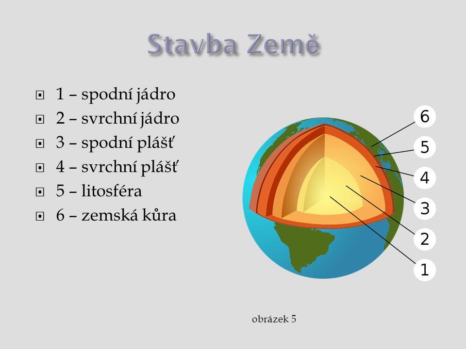 Stavba Země 1 – spodní jádro 2 – svrchní jádro 3 – spodní plášť