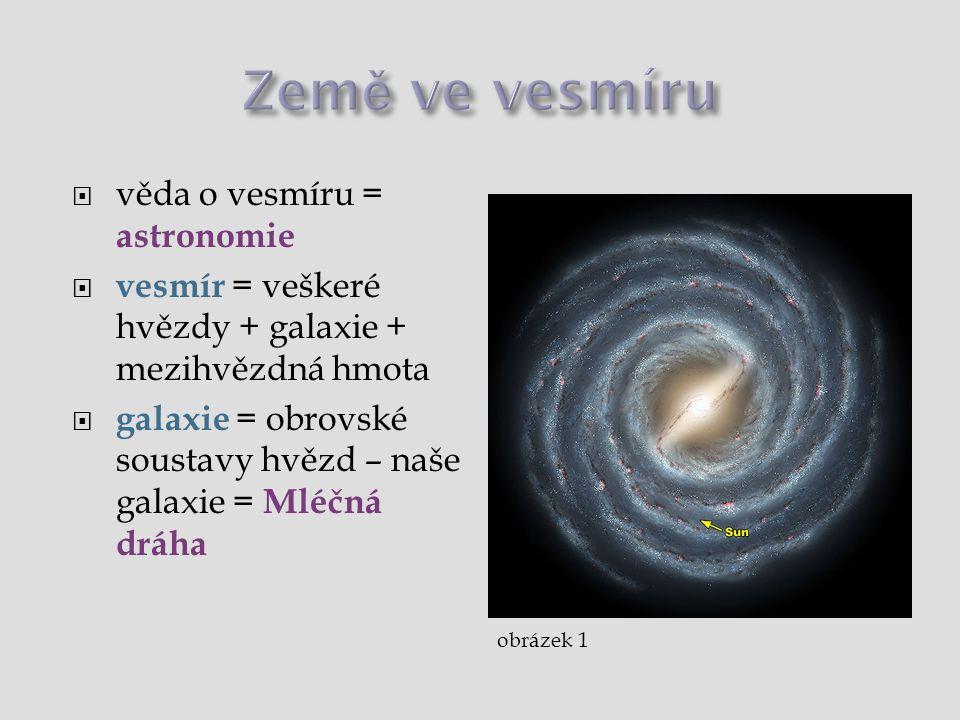 Země ve vesmíru věda o vesmíru = astronomie