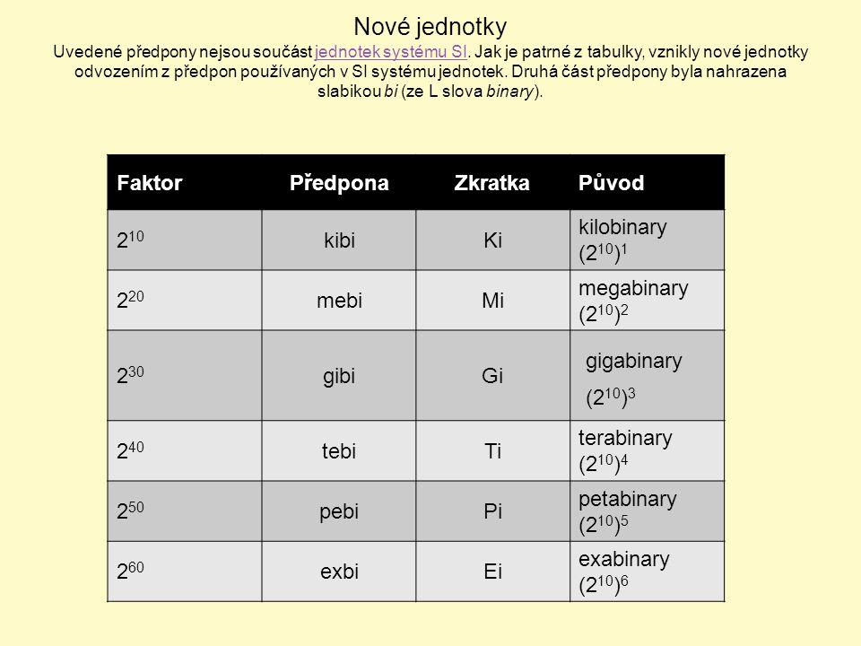 Faktor Předpona Zkratka Původ 210 kibi Ki kilobinary (210)1 220 mebi