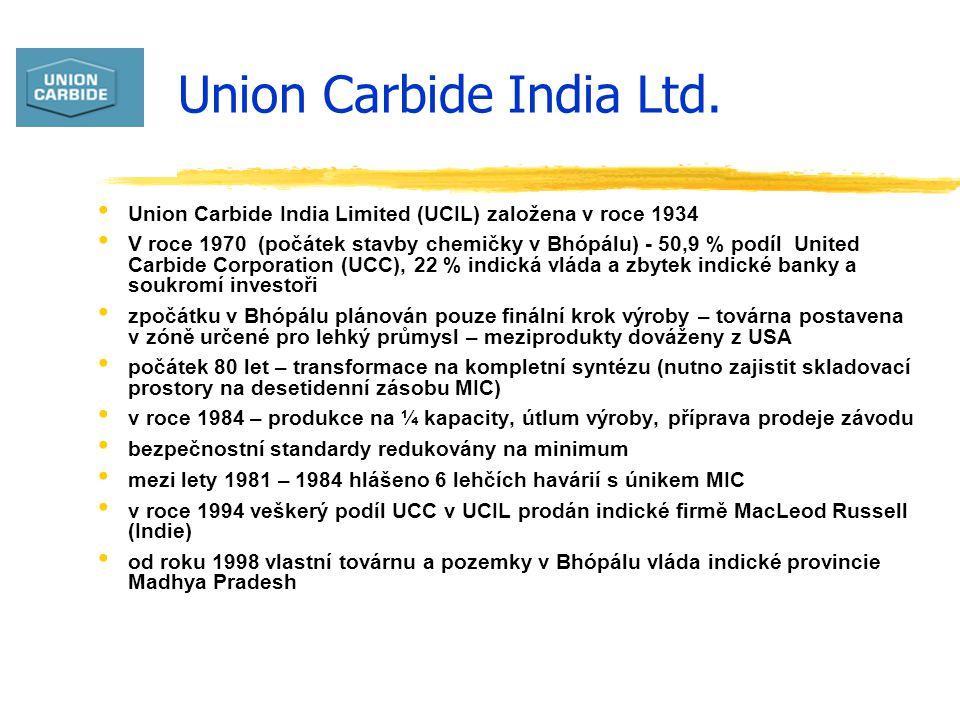 Union Carbide India Ltd.