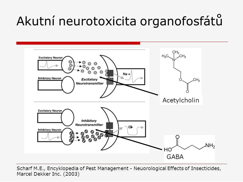 Akutní neurotoxicita organofosfátů