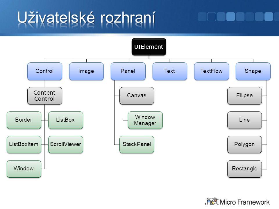 Uživatelské rozhraní UIElement Control Content Control Border ListBox