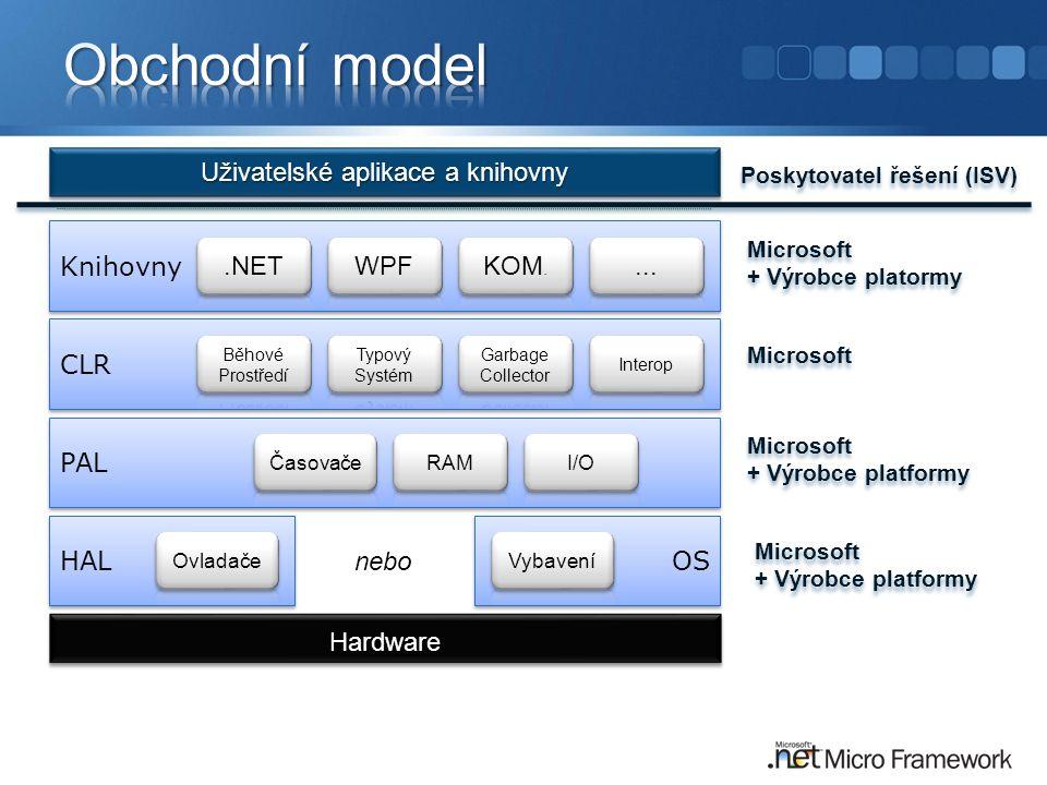 Uživatelské aplikace a knihovny