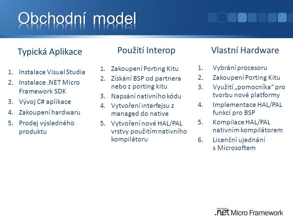Obchodní model Typická Aplikace Použití Interop Vlastní Hardware
