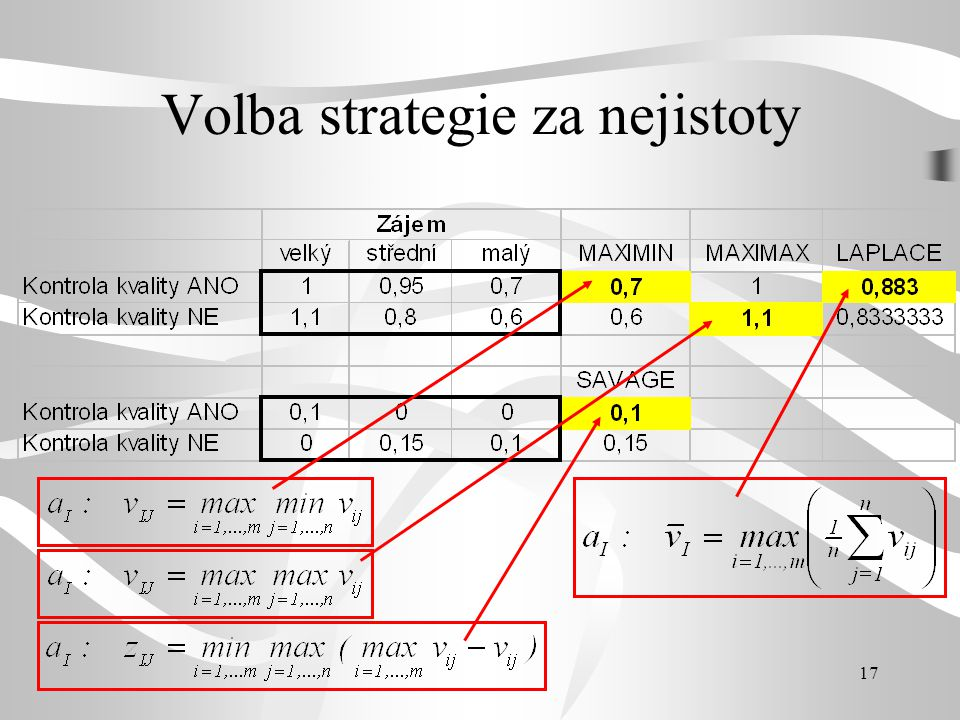 Volba strategie za nejistoty