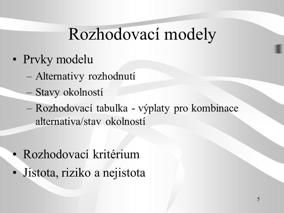 Rozhodovací modely Prvky modelu Rozhodovací kritérium