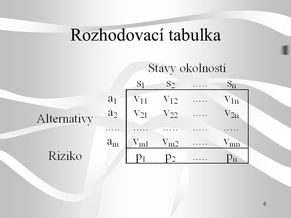 Rozhodovací tabulka