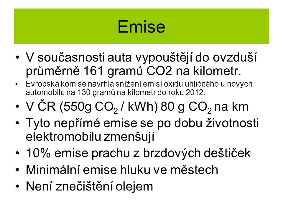Emise V současnosti auta vypouštějí do ovzduší průměrně 161 gramů CO2 na kilometr.