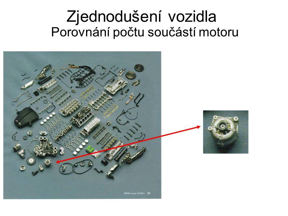 Porovnání počtu součástí motoru