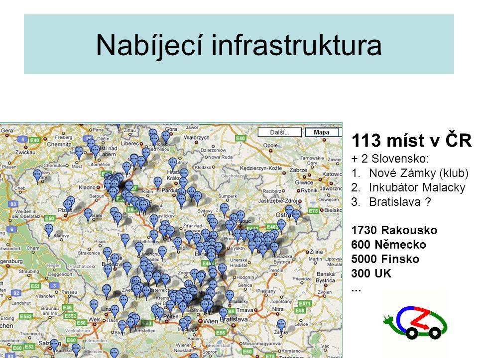 Nabíjecí infrastruktura