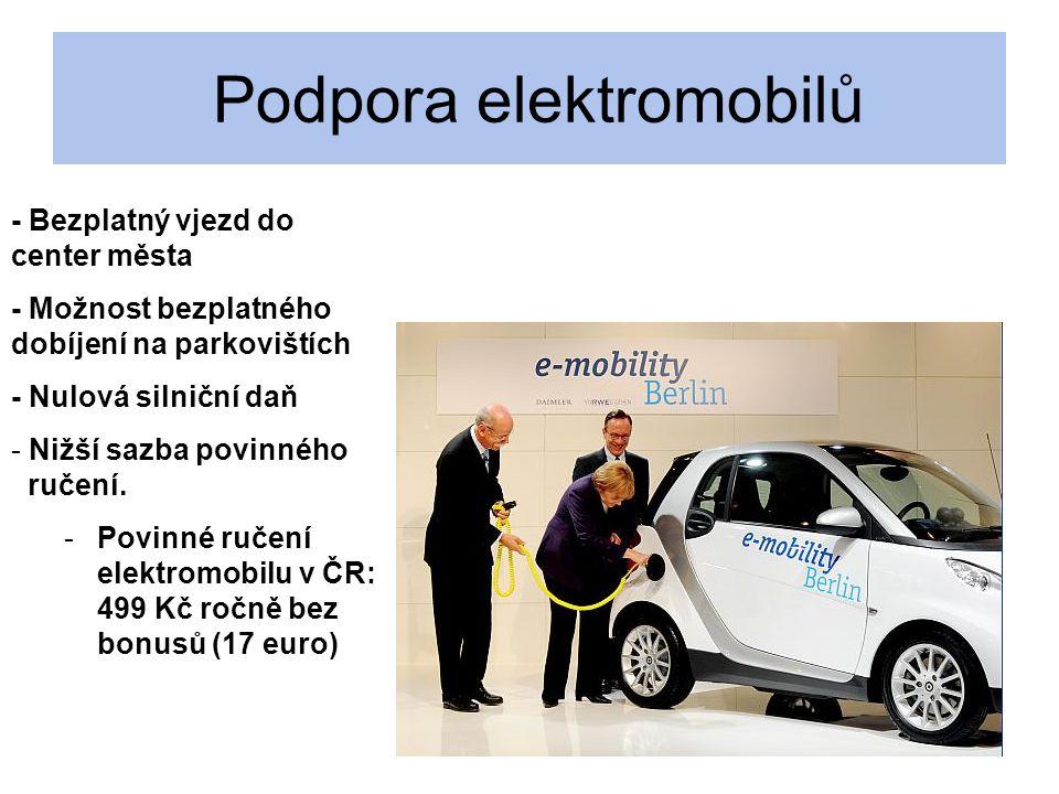 Podpora elektromobilů