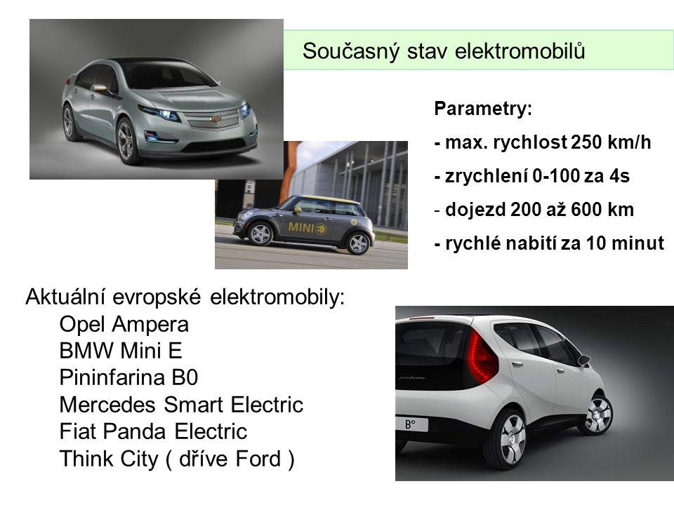 Současný stav elektromobilů