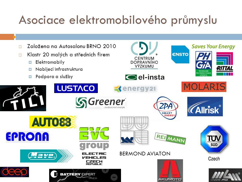 Asociace elektromobilového průmyslu