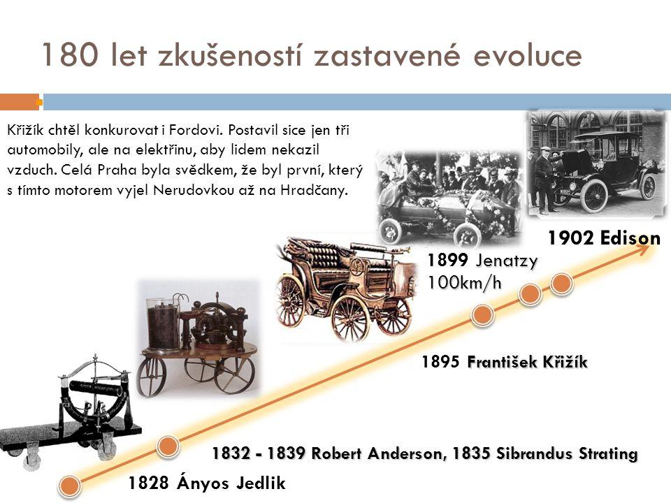 180 let zkušeností zastavené evoluce