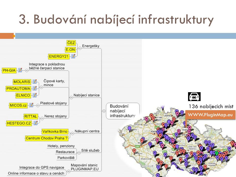 3. Budování nabíjecí infrastruktury