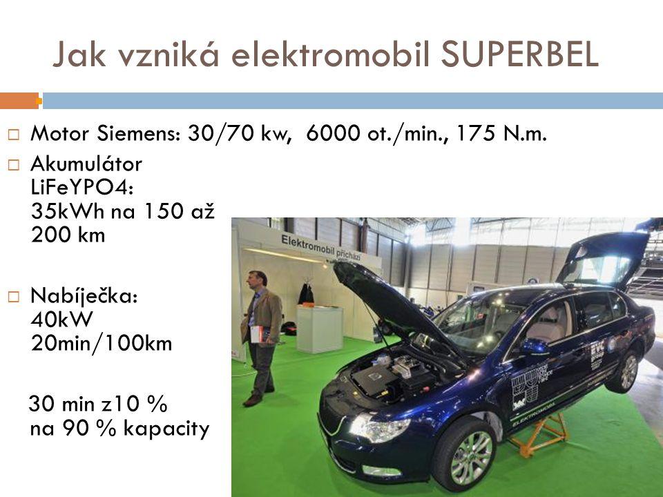 Jak vzniká elektromobil SUPERBEL