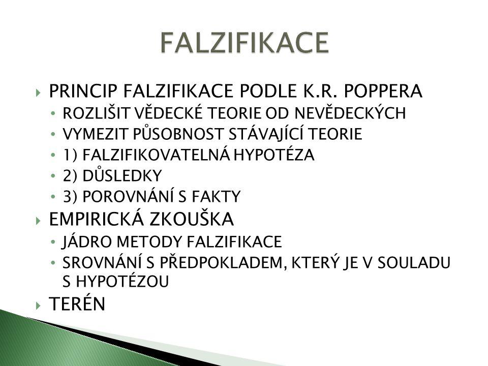 FALZIFIKACE PRINCIP FALZIFIKACE PODLE K.R. POPPERA EMPIRICKÁ ZKOUŠKA