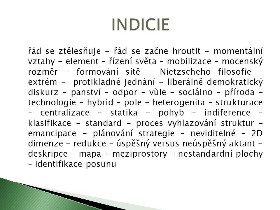 INDICIE
