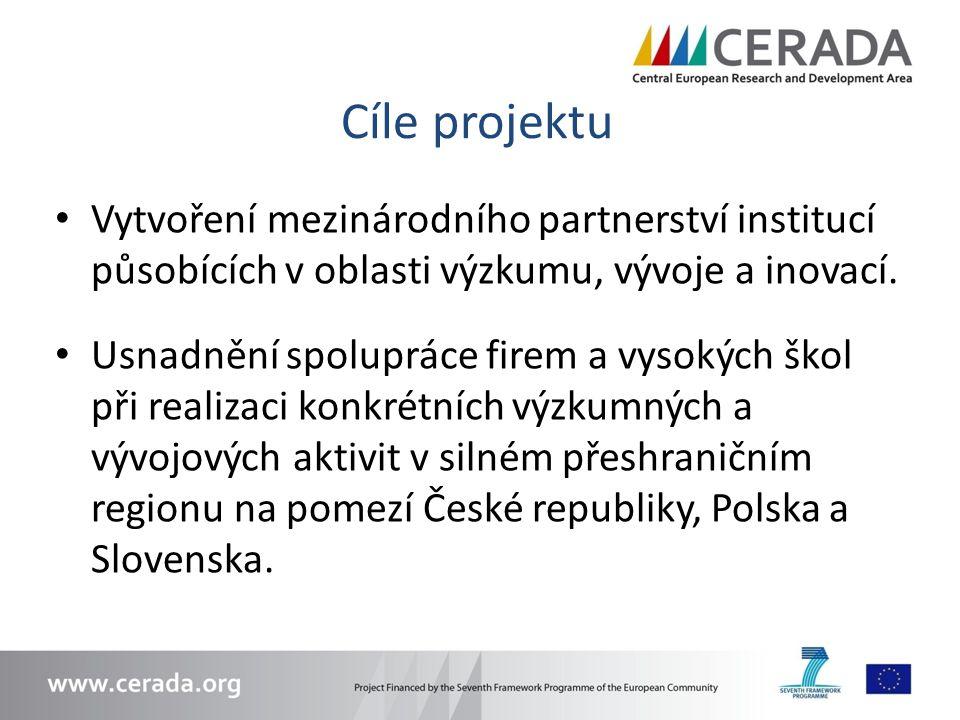 Cíle projektu Vytvoření mezinárodního partnerství institucí působících v oblasti výzkumu, vývoje a inovací.