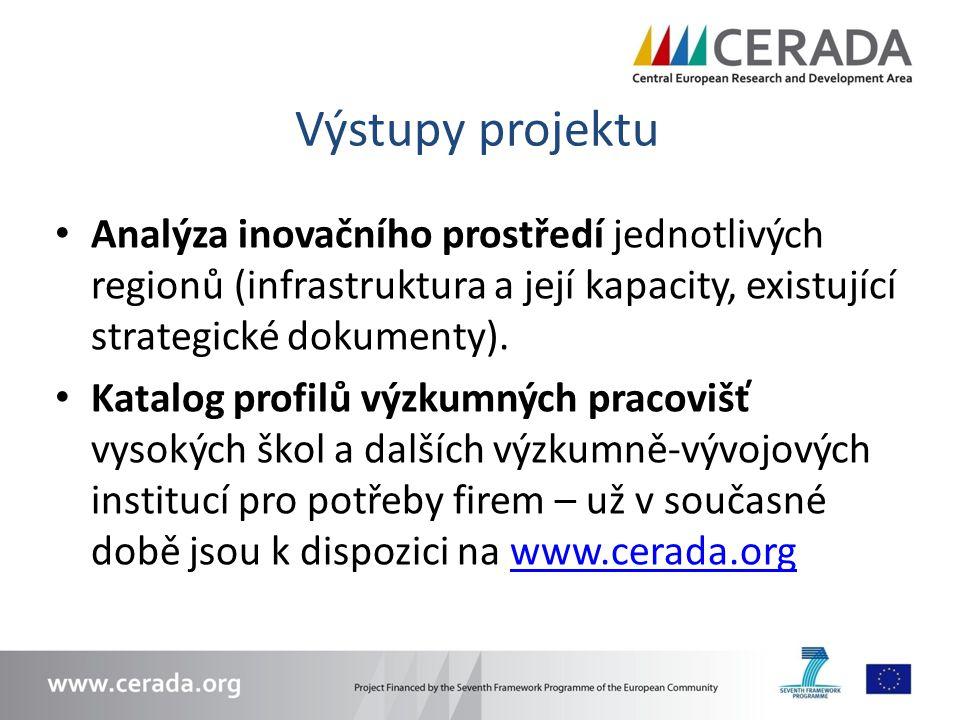 Výstupy projektu Analýza inovačního prostředí jednotlivých regionů (infrastruktura a její kapacity, existující strategické dokumenty).