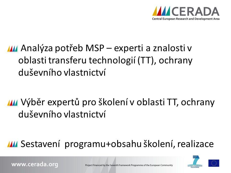 Analýza potřeb MSP – experti a znalosti v oblasti transferu technologií (TT), ochrany duševního vlastnictví