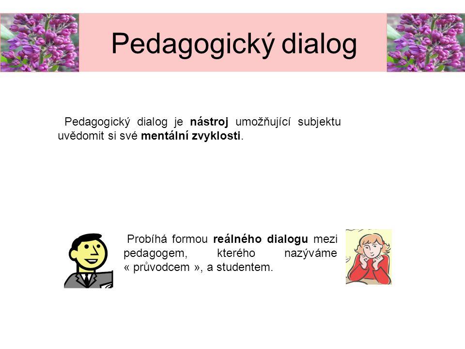 Pedagogický dialog Pedagogický dialog je nástroj umožňující subjektu uvědomit si své mentální zvyklosti.
