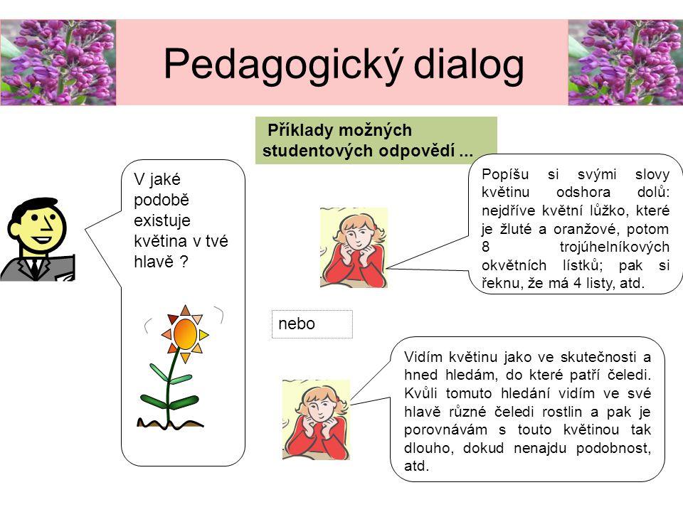Pedagogický dialog Příklady možných studentových odpovědí ...