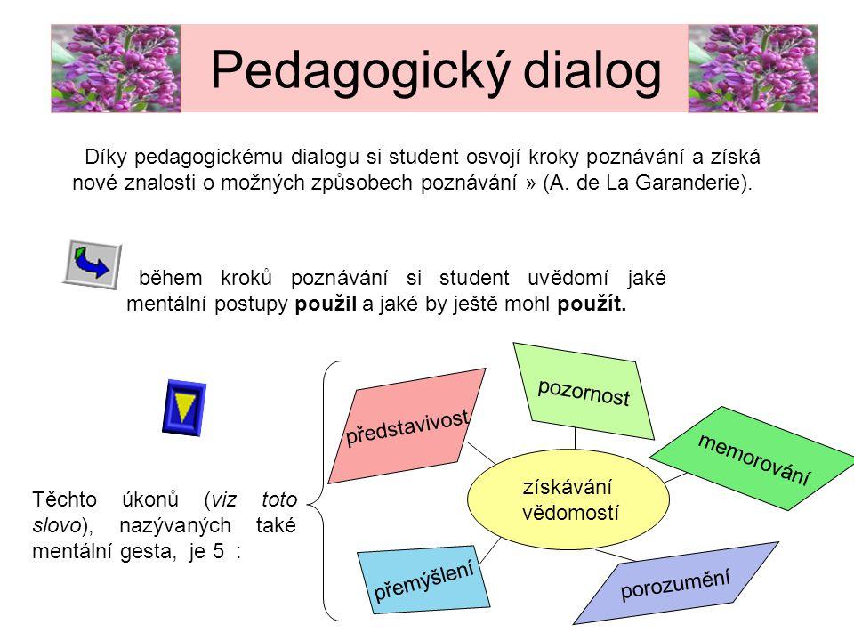 Pedagogický dialog