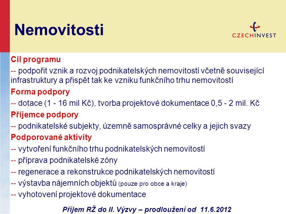 Příjem RŽ do II. Výzvy – prodloužení od 11.6.2012
