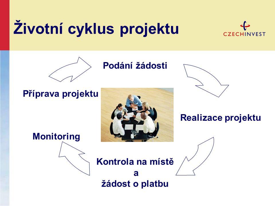 Životní cyklus projektu