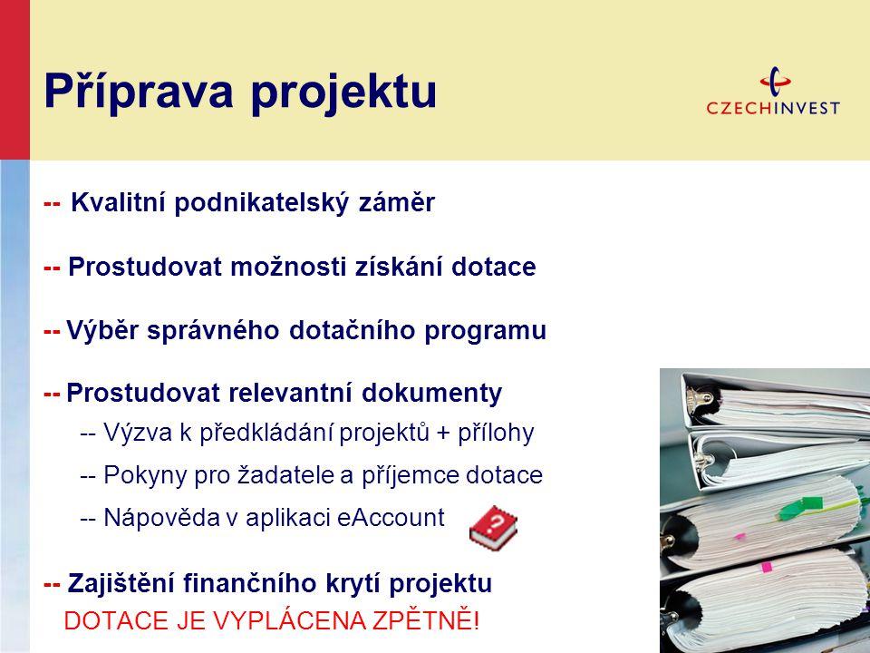 Příprava projektu -- Kvalitní podnikatelský záměr