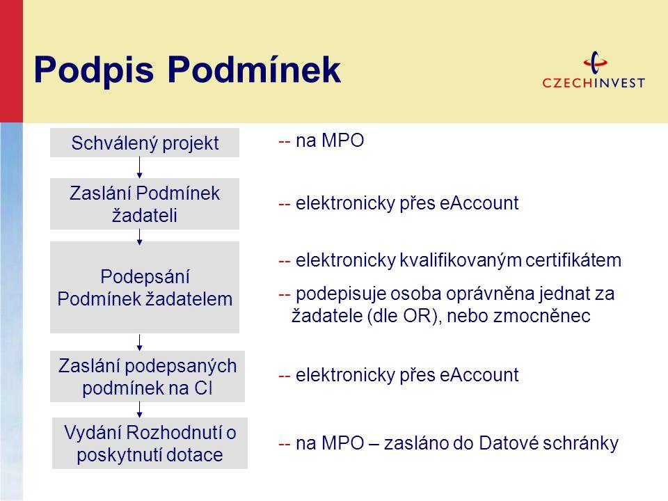 Podpis Podmínek -- na MPO Schválený projekt Zaslání Podmínek žadateli