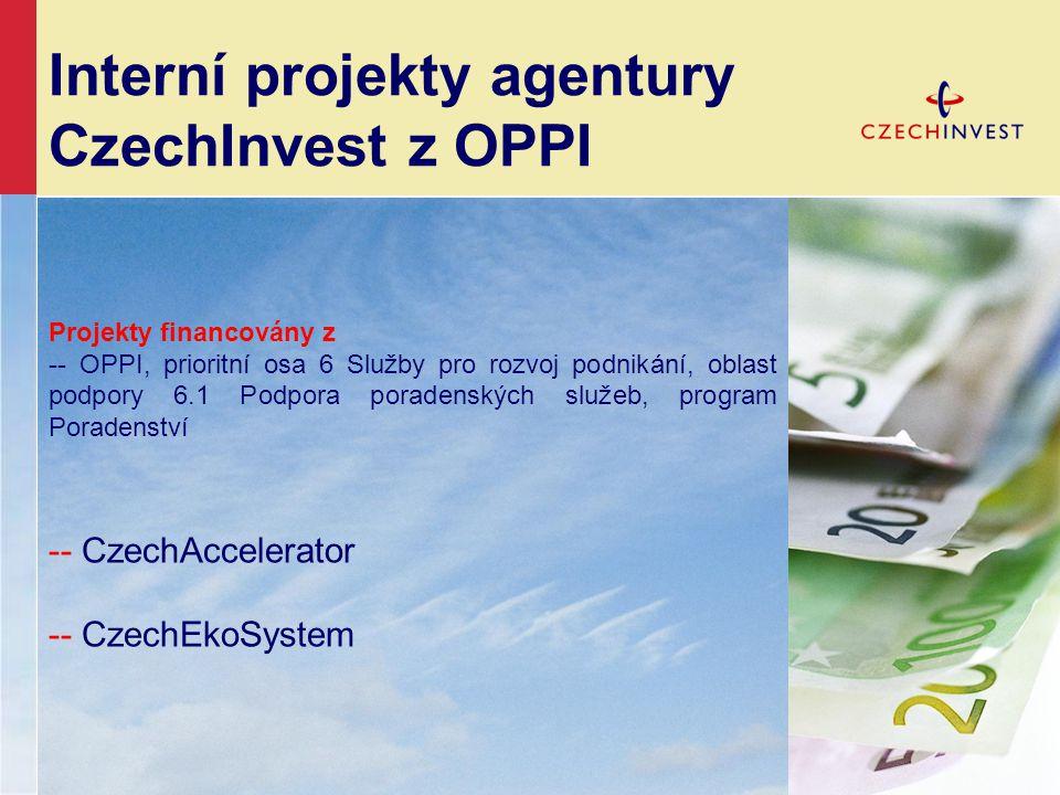 Interní projekty agentury CzechInvest z OPPI