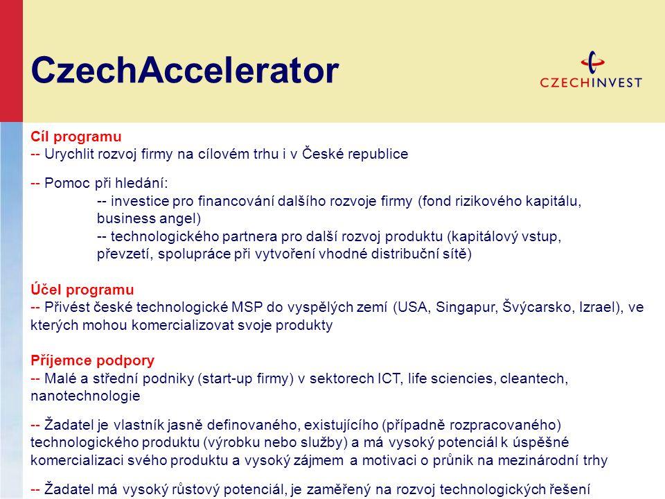 CzechAccelerator Cíl programu