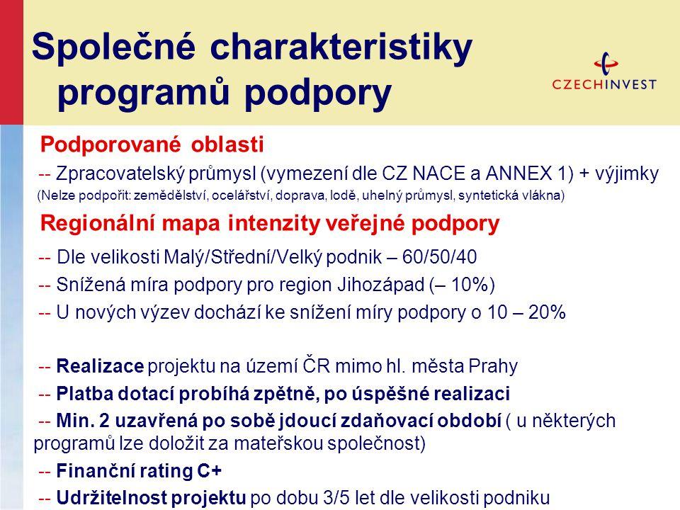 Společné charakteristiky programů podpory