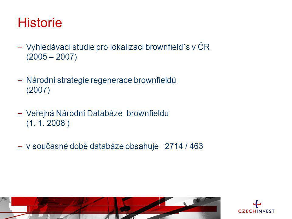 Historie Vyhledávací studie pro lokalizaci brownfield´s v ČR (2005 – 2007) Národní strategie regenerace brownfieldů (2007)