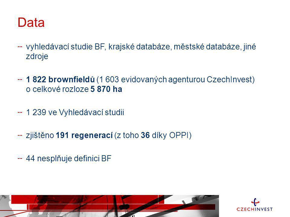 Data vyhledávací studie BF, krajské databáze, městské databáze, jiné zdroje.