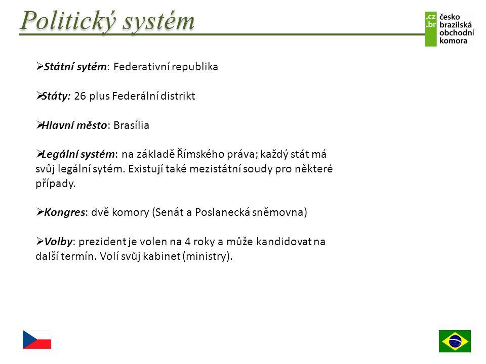 Politický systém Státní sytém: Federativní republika