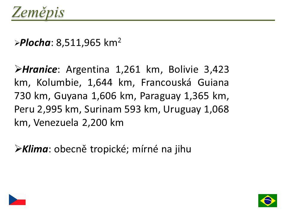 Zeměpis Plocha: 8,511,965 km2.
